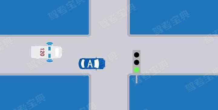 如图所示,当A车后方有执行任务的救护车驶来时,以下做法正确的是什么?