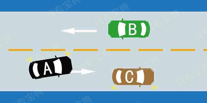 如图所示,驾驶机动车在这种情况下,当C车减速让超车时,A车应该如何行驶?