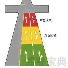 在图中所示的交叉路口前变更车道,当已驶入哪个颜色区域时不得变更车道?____